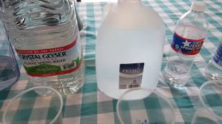 Ph water test