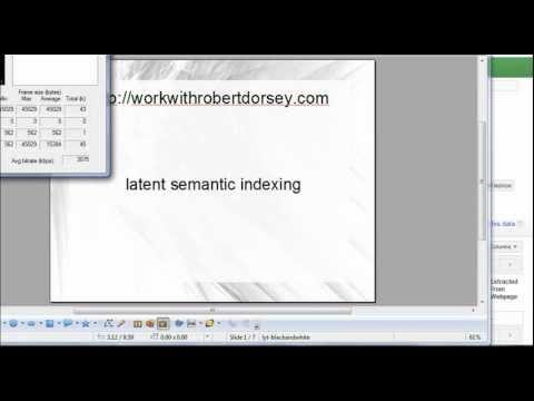 Latent Semantic Indexing = LSI Keywords