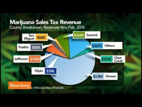 Will Pot Taxes Kill Colorado's Budding Business?