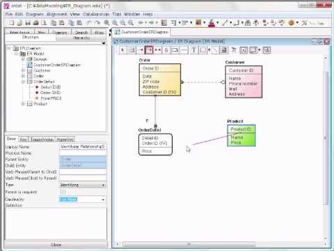 Astah  Data modeling(Entity Relationship Diagram) ERD