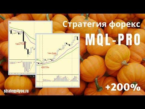 +200% за 12 мес - Стратегия форекс «MQL-Pro» по EURUSD(H1)
