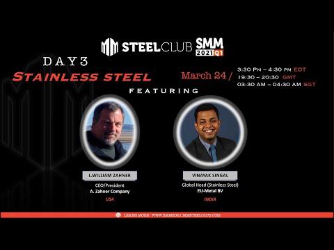 Stainless Steel Market Q1 2021