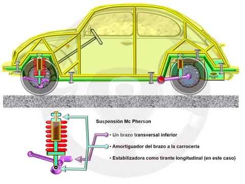 Volkswagen Escarabajo (4/6)