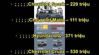 Thị trường ô tô cuối năm: xe mới khan hàng, xe cũ nhộn nhịp