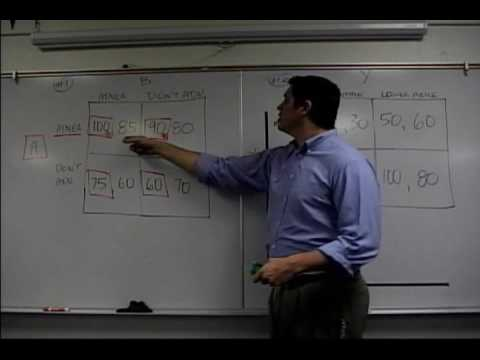 Micro 4.10 Game Theory Dominant Strategy Practice: Econ Concepts in 60 Seconds-