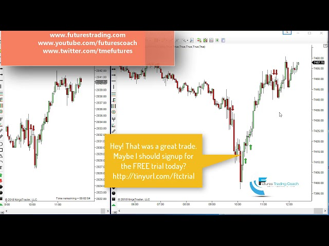 081418 -- Daily Market Review ES CL GC NQ - Live Futures Trading Call Room