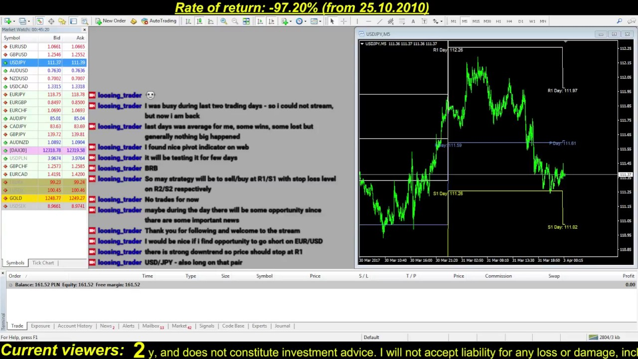 Pivot points forex youtube