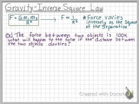 Gravity -  Inverse Square Law