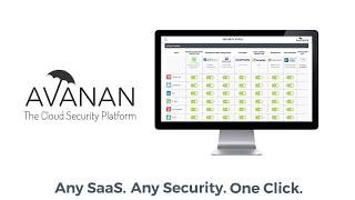 Avanan: The Cloud Security Platform (1 Minute Overview)