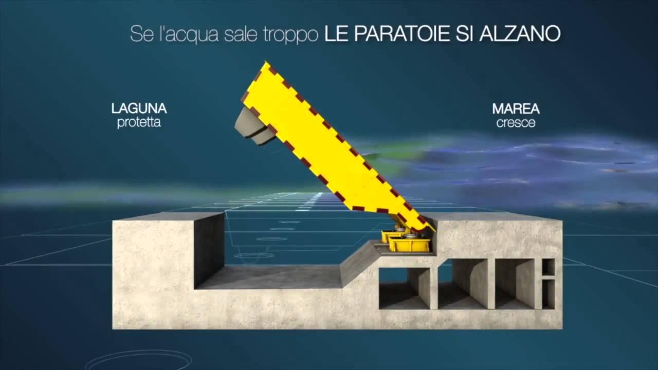 Защита Венеции от наводнения. Проект  Mose