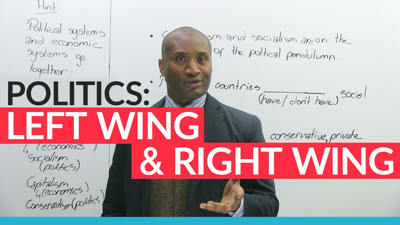 Talking About Politics: LEFT WING & RIGHT WING