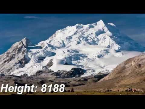 Top 10 Highest Mountain In The World | Mount Everest