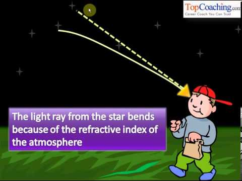 twinkling of stars is caused by refraction