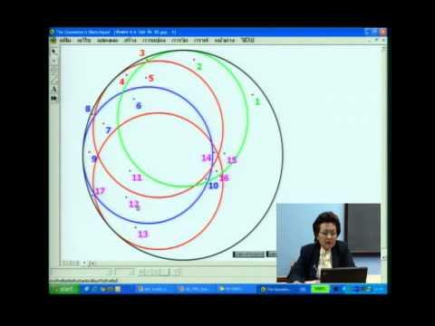 เฉลยข้อสอบ TME คณิตศาสตร์ ปี 2553 ชั้น ป.6 ข้อที่ 30