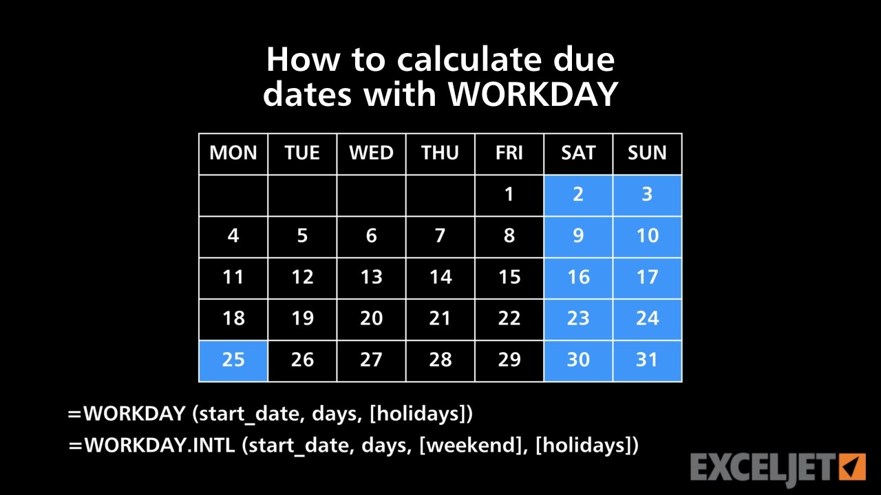 How to determine due date in Melbourne