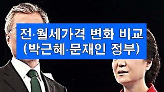 [황태순-TV] 文정부, '청개구리 심보'로 전월세가 …