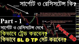 Forex Support & Resistance - Part 1 || সাপোর্ট এবং রেসিস্টেন্স || Forex Bangla Video || Forex BD