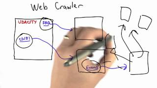 Web Crawler - CS101 - Udacity