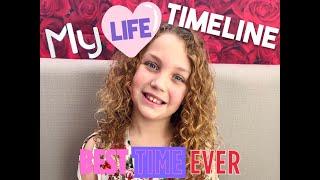 School project - My life timeline | ScarLo TV