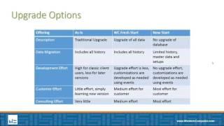 Microsoft Dynamics NAV 2017: Upgrade Options