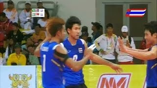 Thailand - Indonesia Men