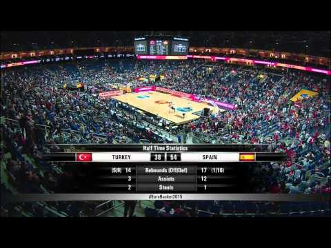 FIBA EuroBasket 2015 Turkey vs Spain HD