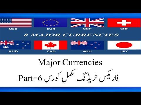 Major currencies in forex