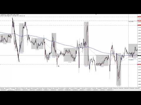 Forex bank manipulation