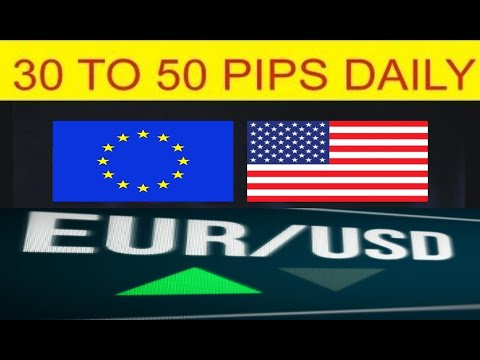 My 50 pips a day strategy trading FOREX CFDs - VERY SIMPLE STRATEGY (Your capital may be at risk)