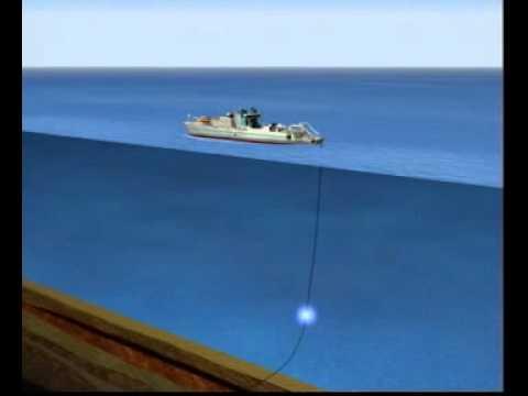 Global Marine Sub Sea Cable Maintenance