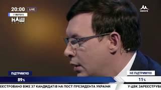 Мураев о внесении в Конституцию курса на ЕС и НАТО, декоммунизации и правах людей