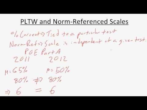 Norm-Referenced Scales
