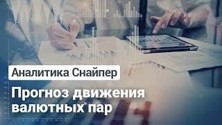 видео Прогнозы и аналитика Форекс