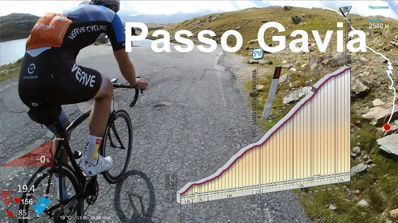 Passo Gavia Bormio full climb YouTube