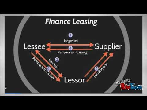 leasing vs Kredit