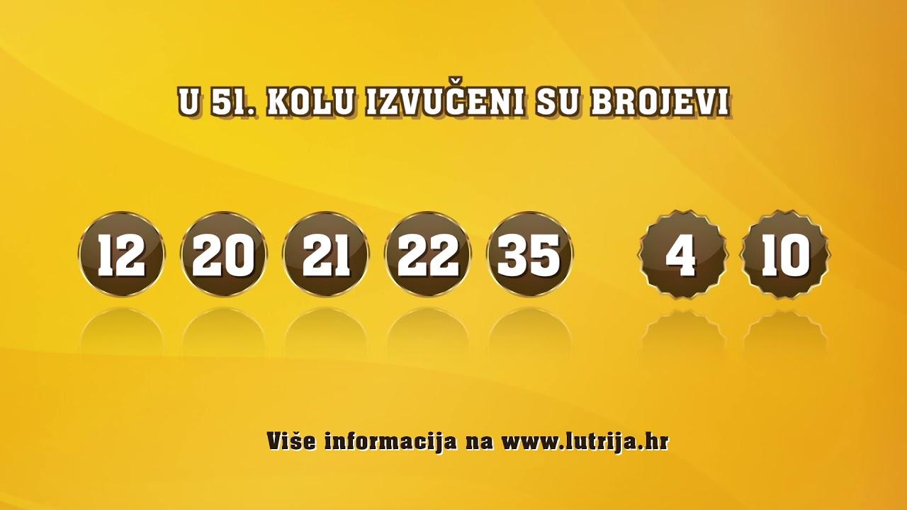 Eurojackpot 20.12 19