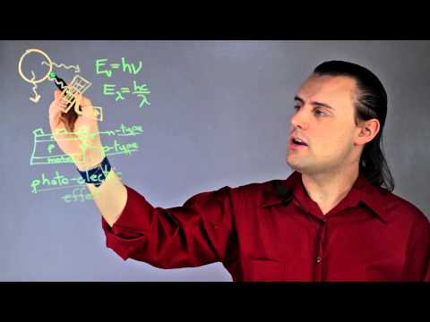 Solar Panel Physics : Such Great Physics