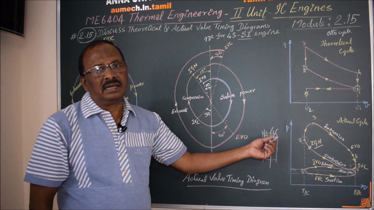 Theoretical And Actual Valve Timing Diagram For Si Engine M215 Te In Tamil