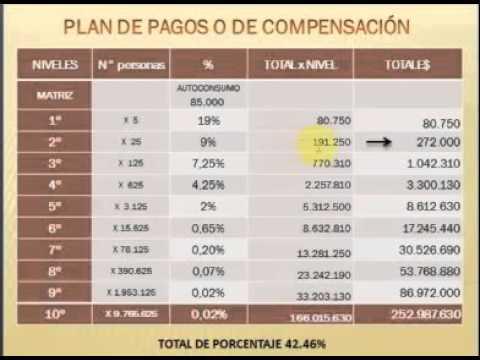 NEGOCIO 155.000 Superonline Colombia (Autoconsumo Efectivo)