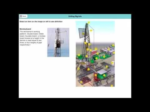 Oil & Gas Rig Inspection Checklist for Drilling & Well Servicing Operations - rigsite2go