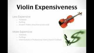 The Violin Buying Guide