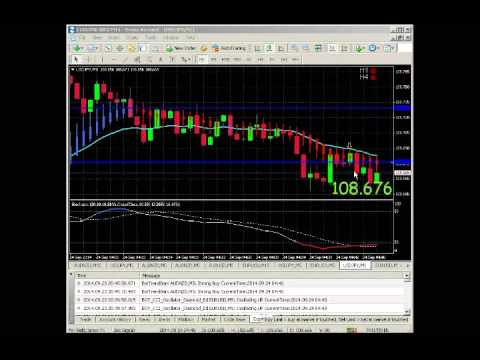 Profit on 1 binary options trading
