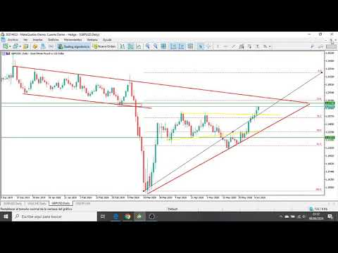 Overview of the blogger.com Broker: The Most Important - Trade in Forex
