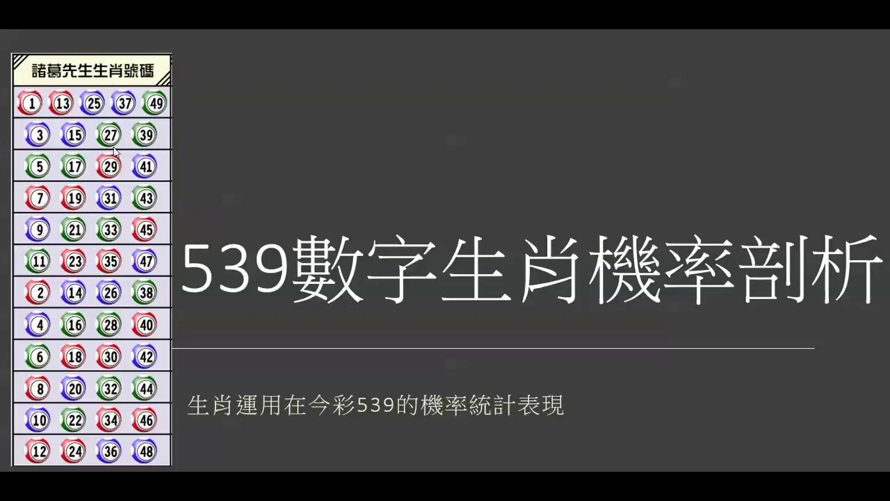 539數字生肖機率剖析 生肖機率統計學 二三四星機率分析 - YouTube