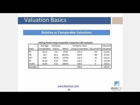 Relative or Comparable Valuations – StockCalc
