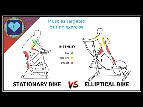 Elliptical Bike Vs Stationary Bike | Which One Is Better?