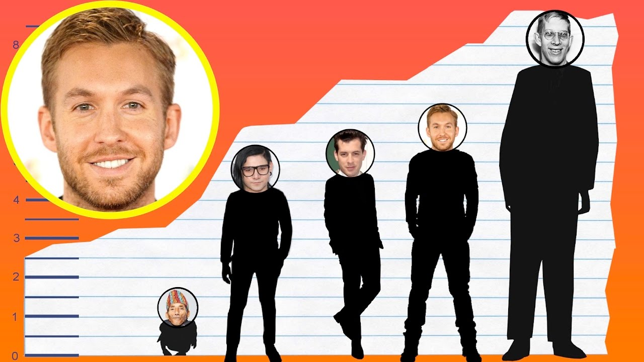 how tall is calvin harris height comparison youtube