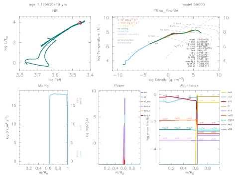 MESA evolving a solar mass star