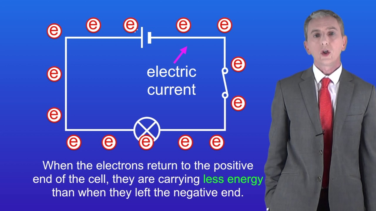 gcse science physics (9 1) current in series circuits youtubegcse science physics (9 1) current in series circuits