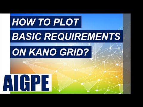 How to plot Basic Requirements on Kano Grid? Part 05 (Kano) (FREE Mini Course Series)